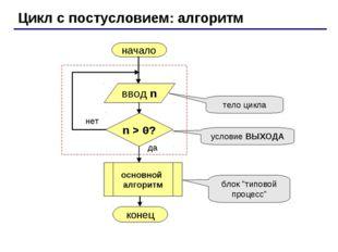 Цикл с постусловием: алгоритм начало конец да нет n > 0? тело цикла условие В