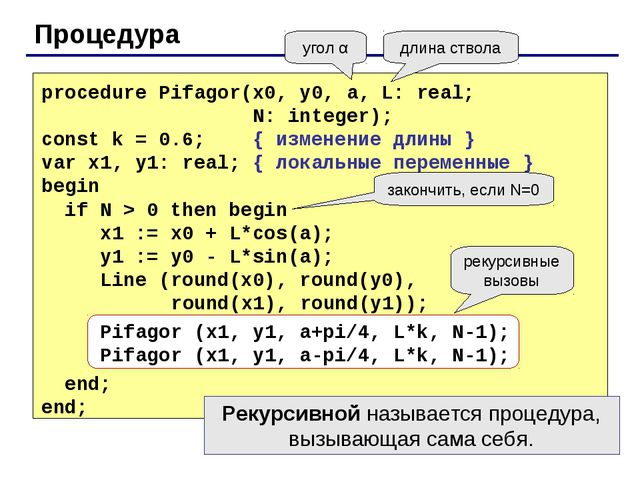 Процедура угол α длина ствола procedure Pifagor(x0, y0, a, L: real; N: intege...