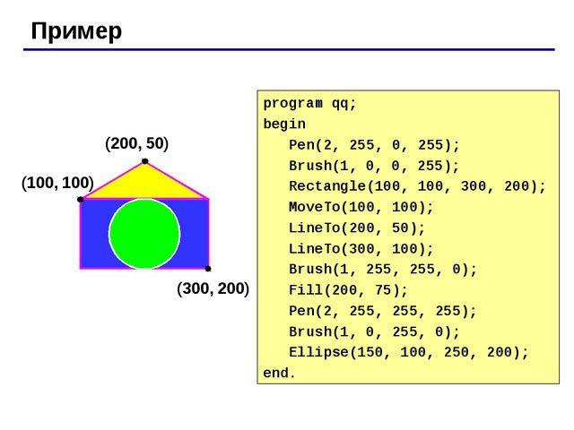 Пример (200, 50) (100, 100) (300, 200) program qq; begin Pen(2, 255, 0, 255);...