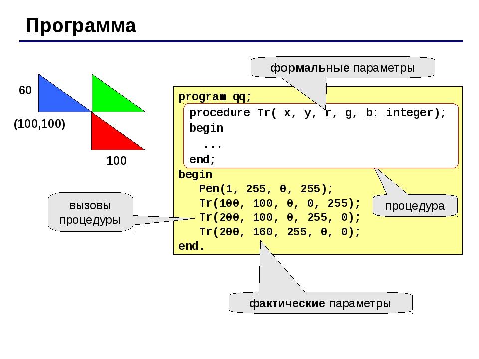 Программа program qq; begin Pen(1, 255, 0, 255); Tr(100, 100, 0, 0, 255); Tr(...