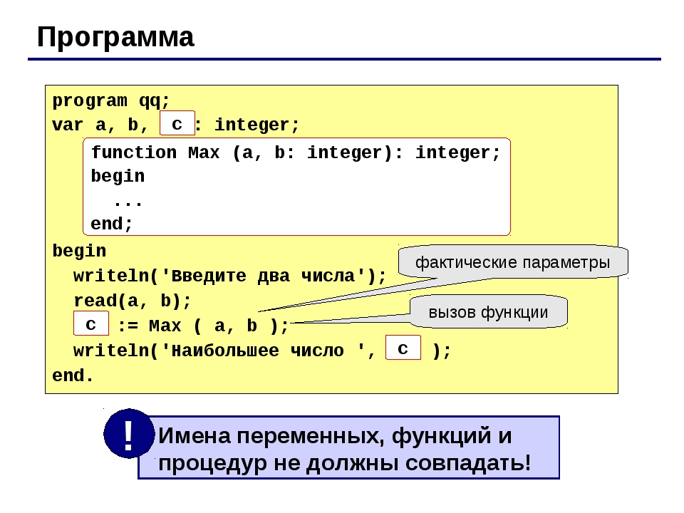 Программа program qq; var a, b, max: integer; begin writeln('Введите два числ...