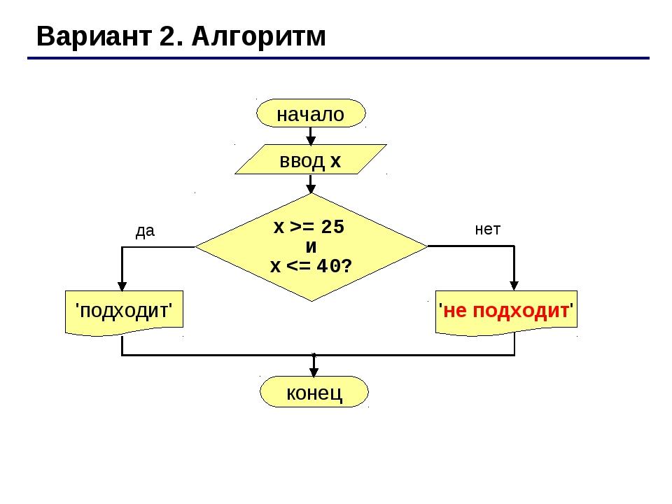 Вариант 2. Алгоритм начало ввод x 'подходит' да нет x >= 25 и x