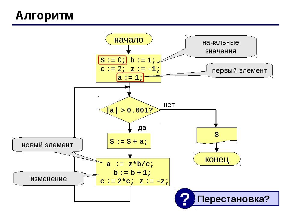 Алгоритм начало S конец нет да |a| > 0.001? S := S + a; S := 0; b := 1; c :=...