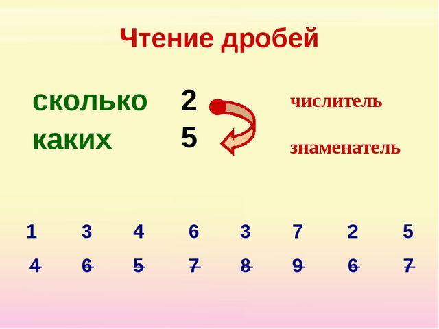 Чтение дробей числитель знаменатель 1 4 _ 3 _ 6 2 _ 6 сколько каких 2 5