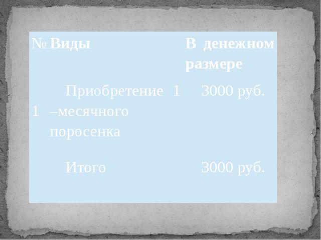 № Виды В денежном размере 1 Приобретение 1 –месячного поросенка 3000 руб. Ит...