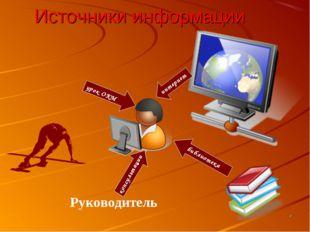 Источники информации * Руководитель библиотека интернет консультации урок ОКМ