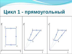 Цикл 1 - прямоугольный