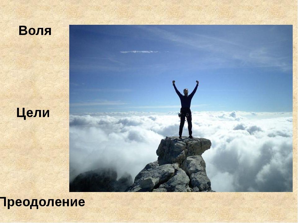 Воля Преодоление Цели