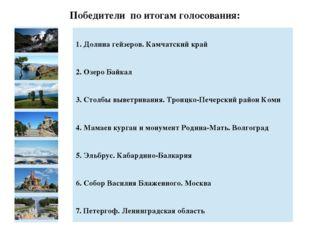 Победители по итогам голосования: 1. Долина гейзеров. Камчатский край 2. Озер