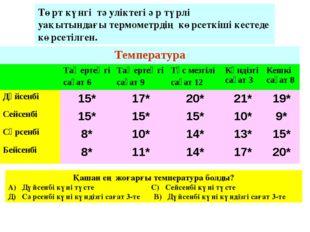 Төрт күнгі тәуліктегі әр түрлі уақытындағы термометрдің көрсеткіші кестеде кө