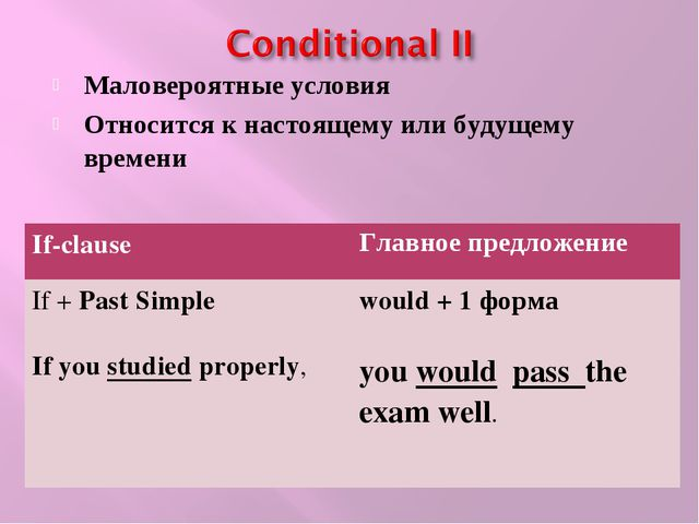 Маловероятные условия Относится к настоящему или будущему времени If-clauseГ...