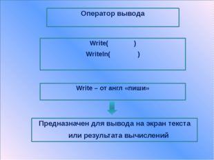 Оператор вывода Writeln( ) Делает переход на следующую строку команда Резуль