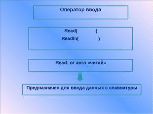 Оператор присваивания Переменная := число/выражение Правильная запись Не пра