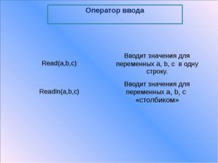 Оператор присваивания Команды Результат A:=2; B:=a+2; A=?B=? b:=2; A:=B; C:=
