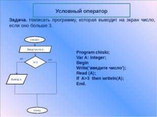 Program chislo; Var N: integer; Begin Write('введите число:'); Readln(N); Ca