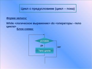 Задача. Вычислить сумму натурального ряда чисел от 1 до N. Program primer; V
