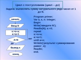 Задача. Написать программу, которая выводит на экран квадраты чисел от 10 до