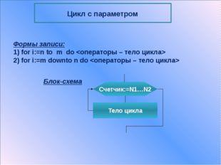 Определить, что будет в переменной xx после выполнения следующей программы.