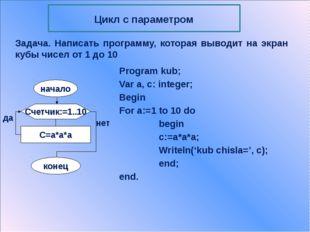 Простые типы Составные типы Целые; Вещественные; Символьные; Логические. масс