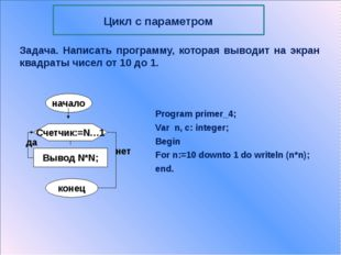 Целые типы данных Тип Диапазон значений Объем памяти Byte 0 … 255 1 байт, бе