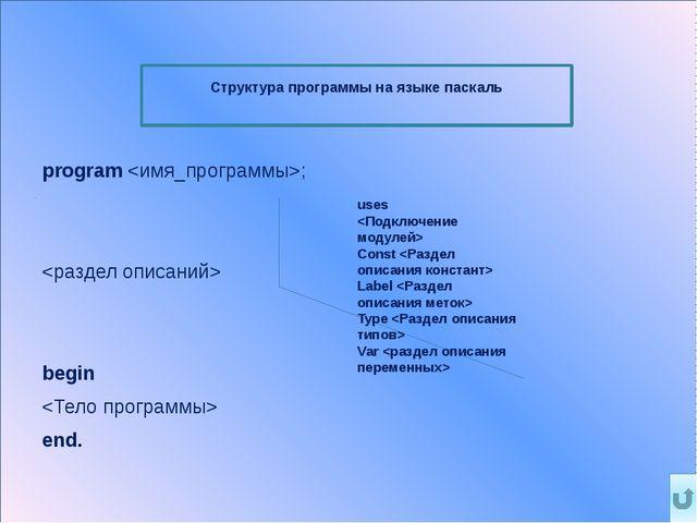 Базовые операторы Оператор вывода Оператор ввода Оператор присваивания