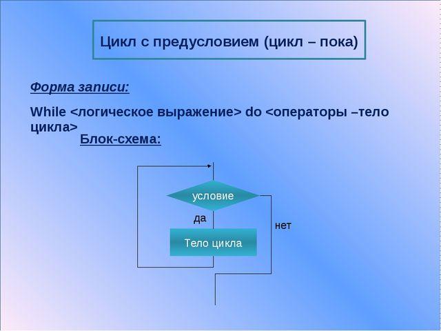 Задача. Вычислить сумму натурального ряда чисел от 1 до N. Program primer; V...