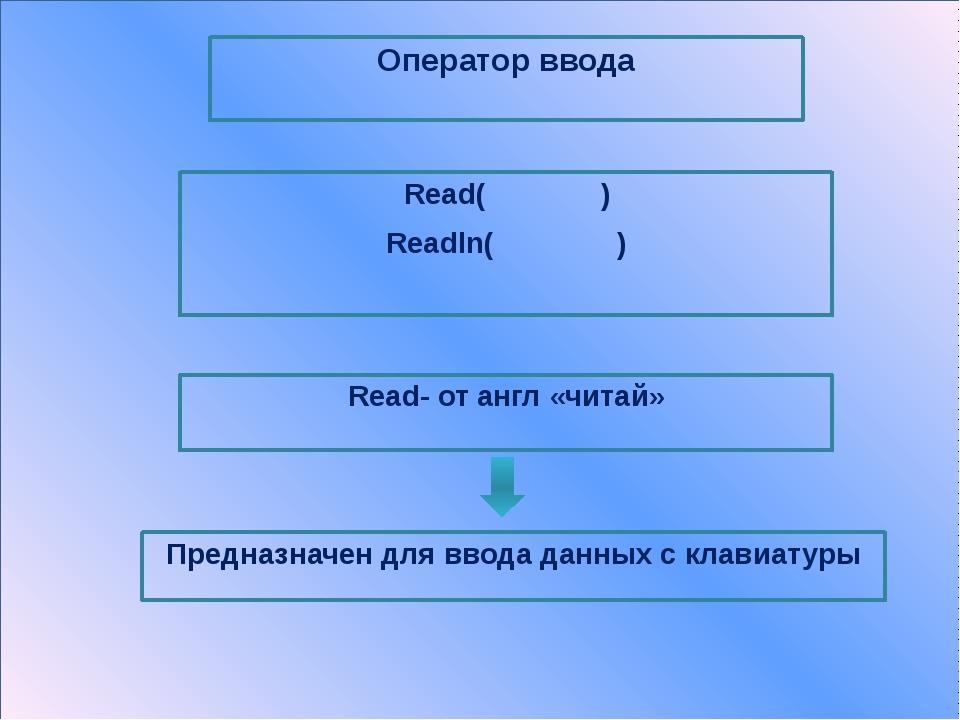 Оператор присваивания Переменная := число/выражение Правильная запись Не пра...