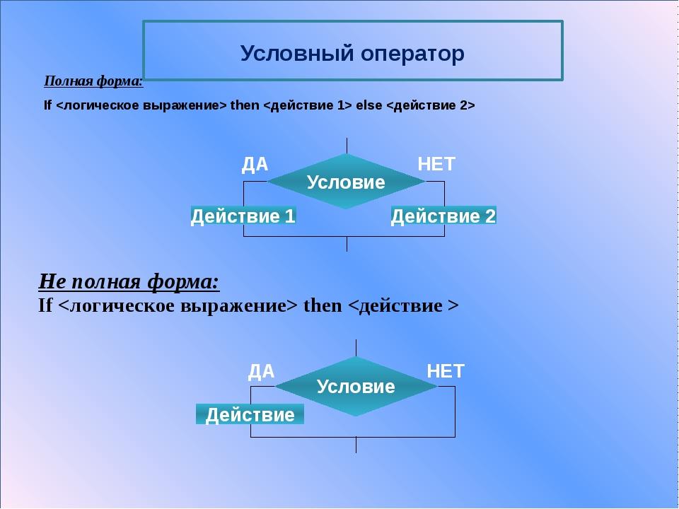 Задача. Составить программу, которая определяет количество корней квадратног...