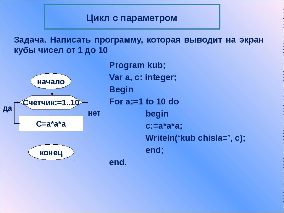 Простые типы Составные типы Целые; Вещественные; Символьные; Логические. масс...