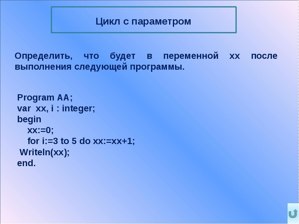 Символьные типы данных. Char 1 символ 1 байт String Строка символов от 1 до...