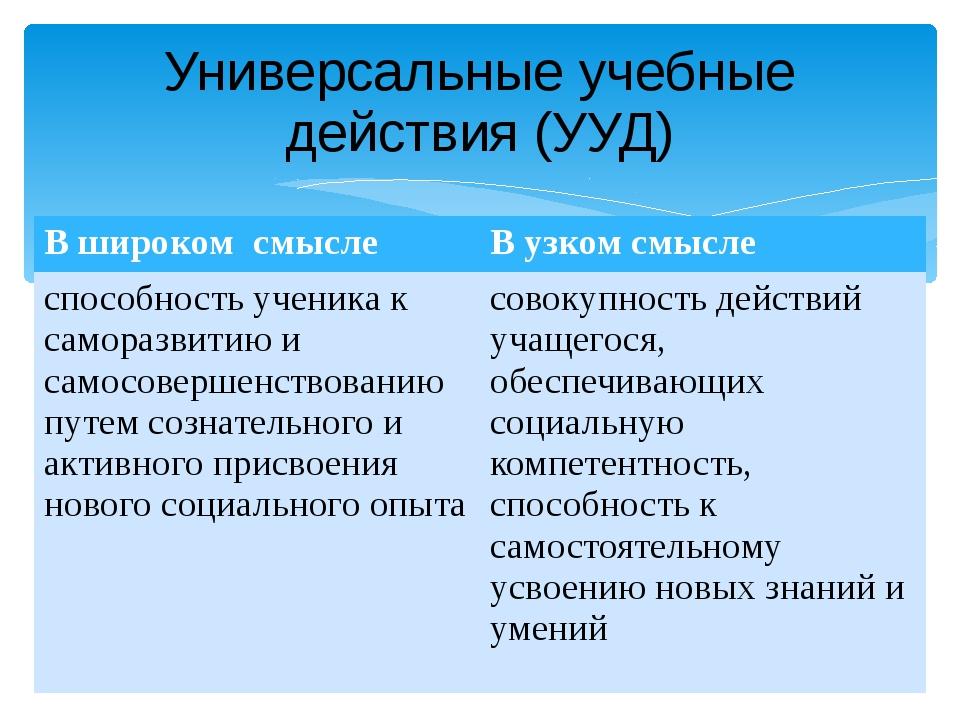 Универсальные учебные действия (УУД) В широком смысле В узком смысле способно...