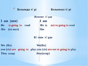 Болымды түрі Болымсыз түрі Жекеше түрде I am (мен) I am He is going to read H