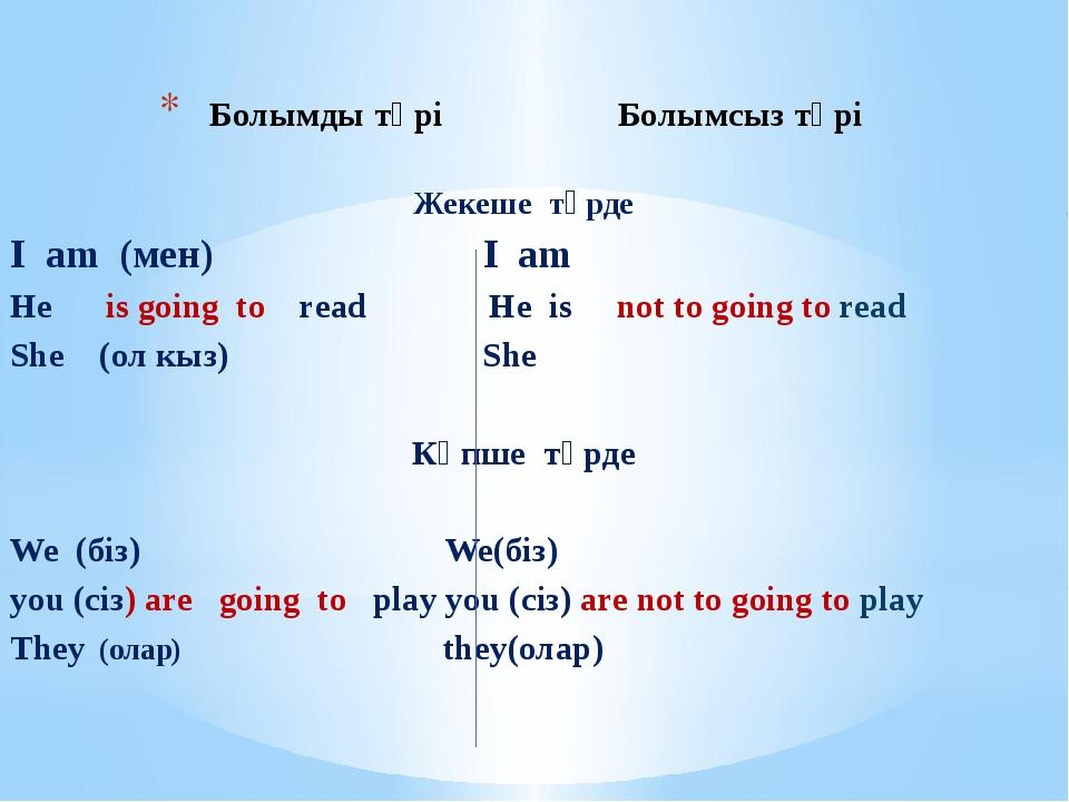 Болымды түрі Болымсыз түрі Жекеше түрде I am (мен) I am He is going to read H...