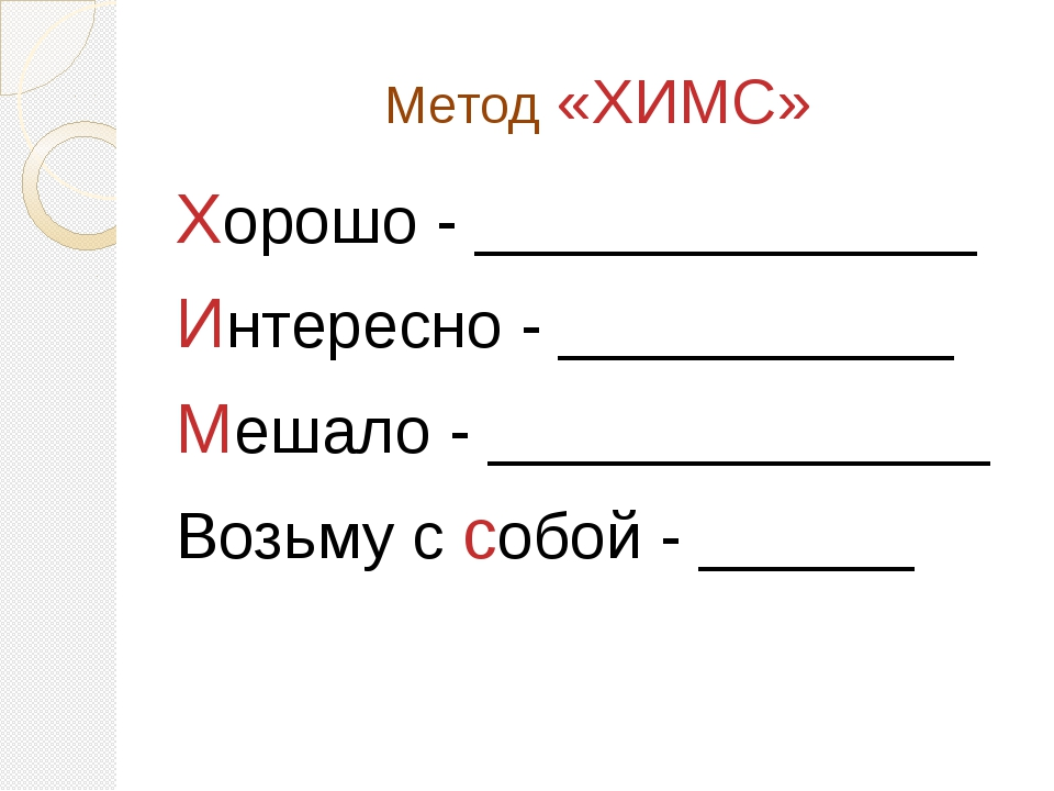 Метод «ХИМС» Хорошо - ______________ Интересно - ___________ Мешало - _______...