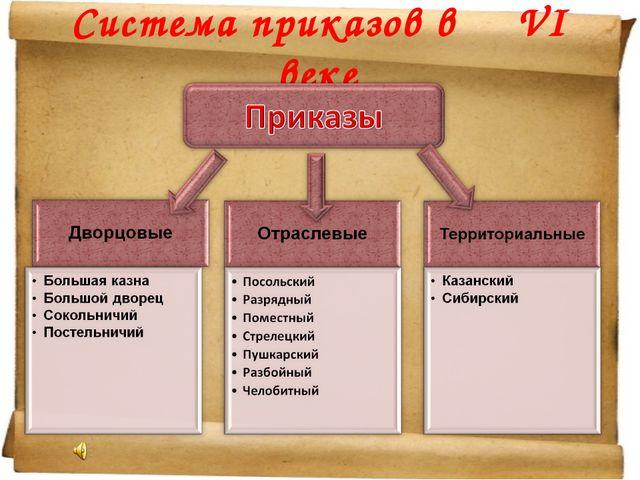 Система приказов в ΧVI веке