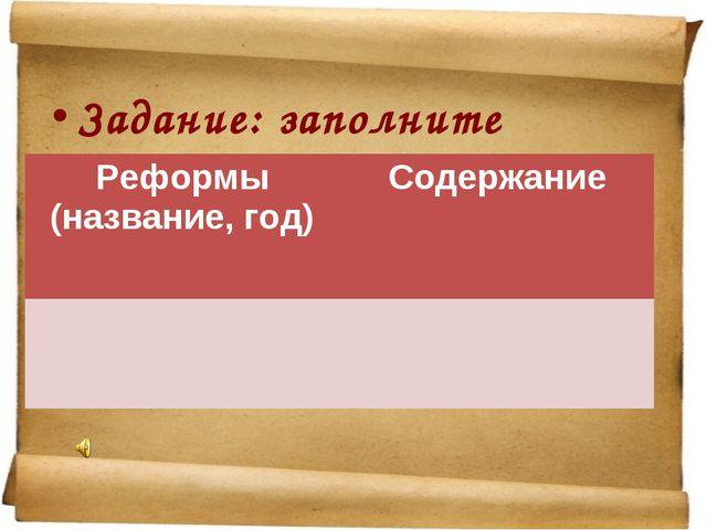 Задание: заполните таблицу Реформы (название, год)Содержание