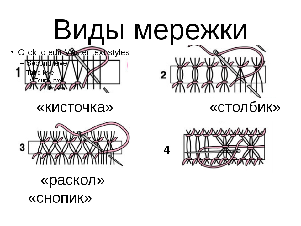 Виды мережки «кисточка» «столбик» 4 «раскол» «снопик»
