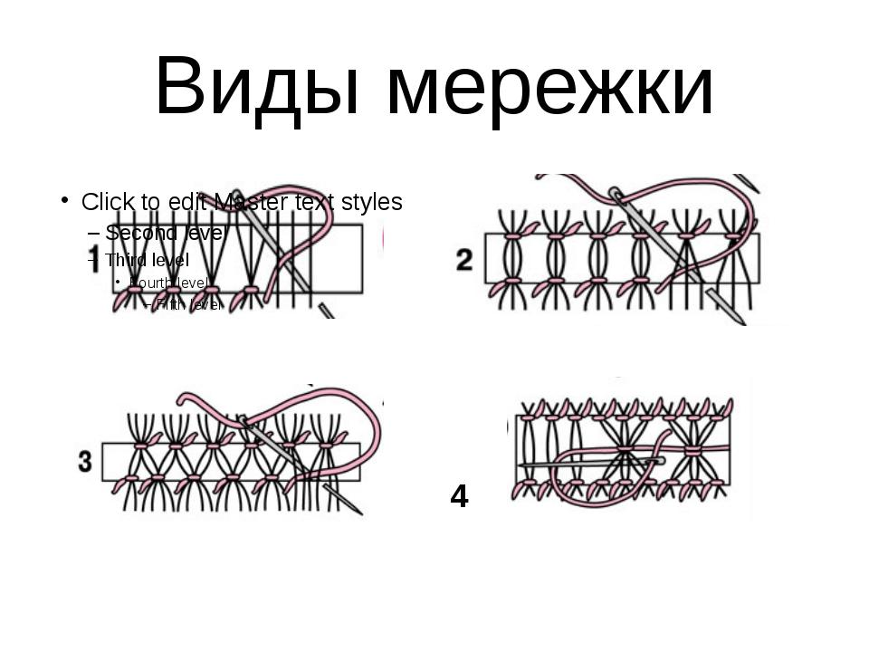 Виды мережки 4