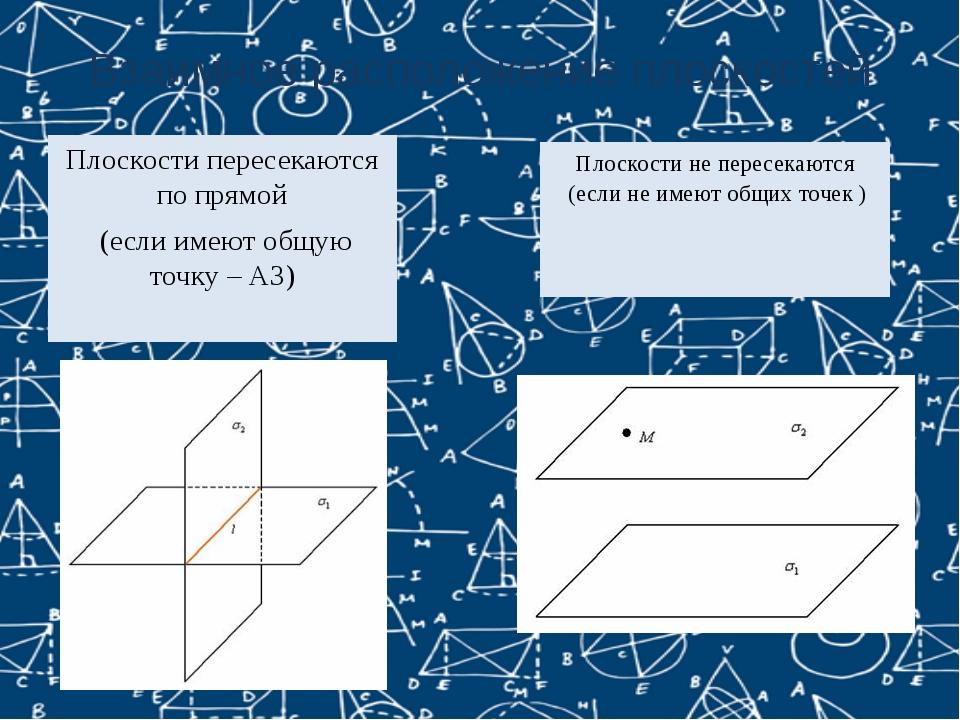 Взаимное расположение плоскостей Плоскости пересекаются по прямой (если имеют...