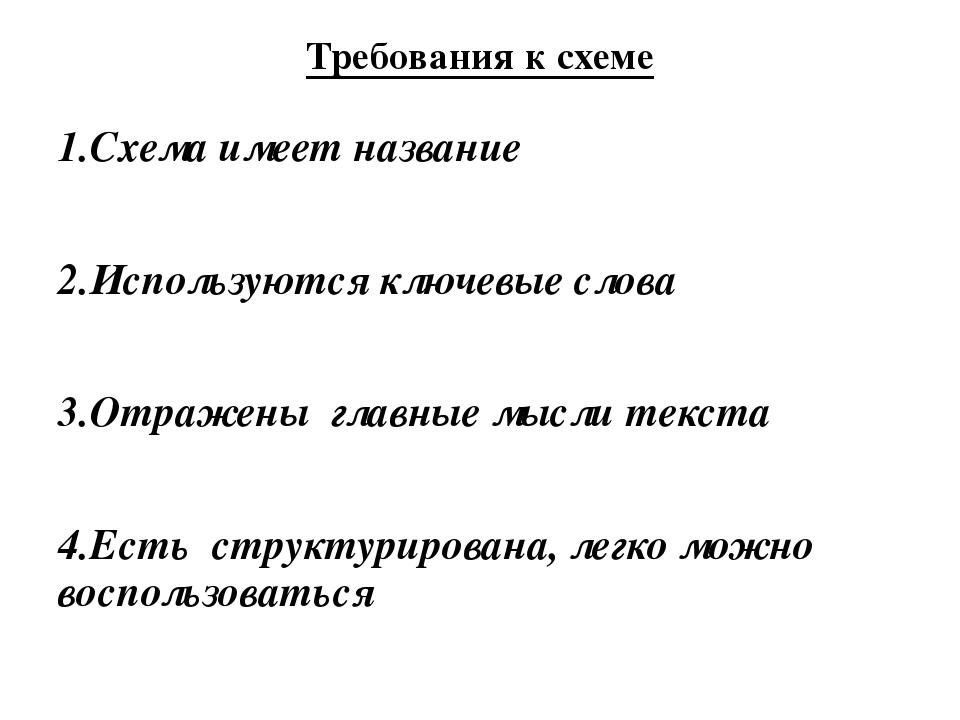 Требования к схеме 1.Схема имеет название 2.Используются ключевые слова 3.Отр...