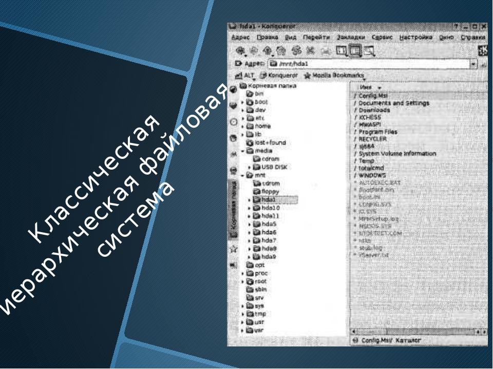 Классическая иерархическая файловая система