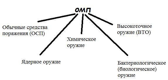 C:\Users\Антон\Desktop\Безымянный.png