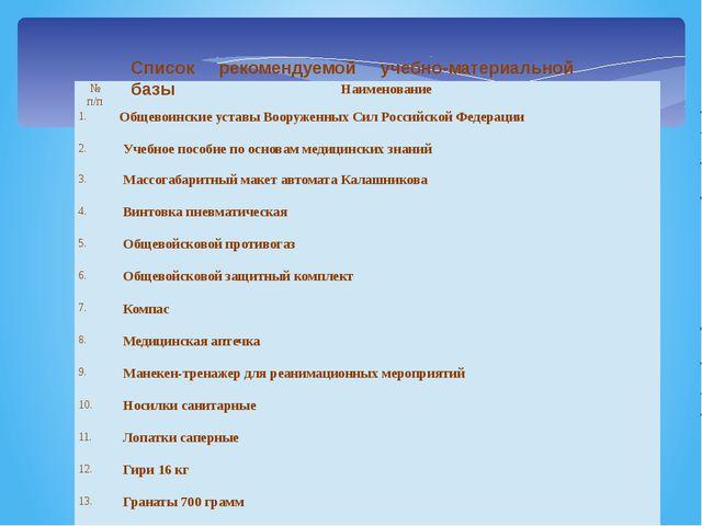 Список рекомендуемой учебно-материальной базы № п/п Наименование 1. Общевоинс...
