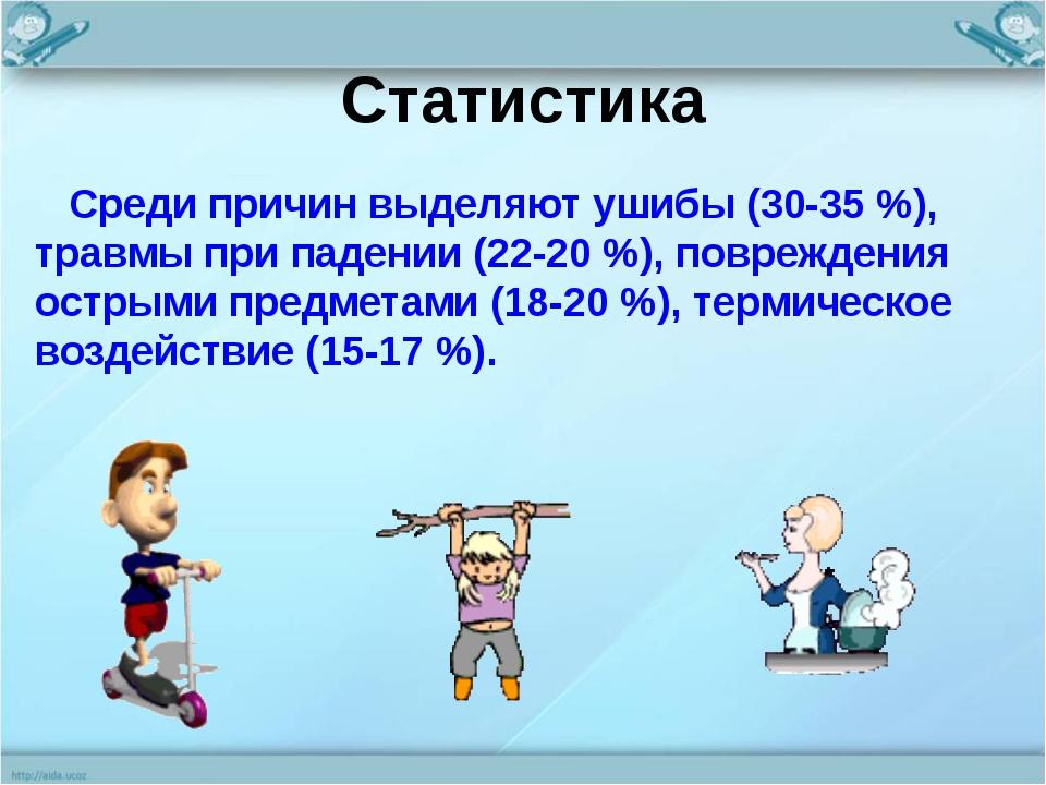 Статистика Среди причин выделяют ушибы (30-35 %), травмы при падении (22-20 %...