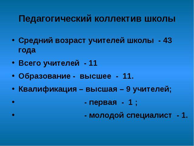 Педагогический коллектив школы Средний возраст учителей школы - 43 года Всего...