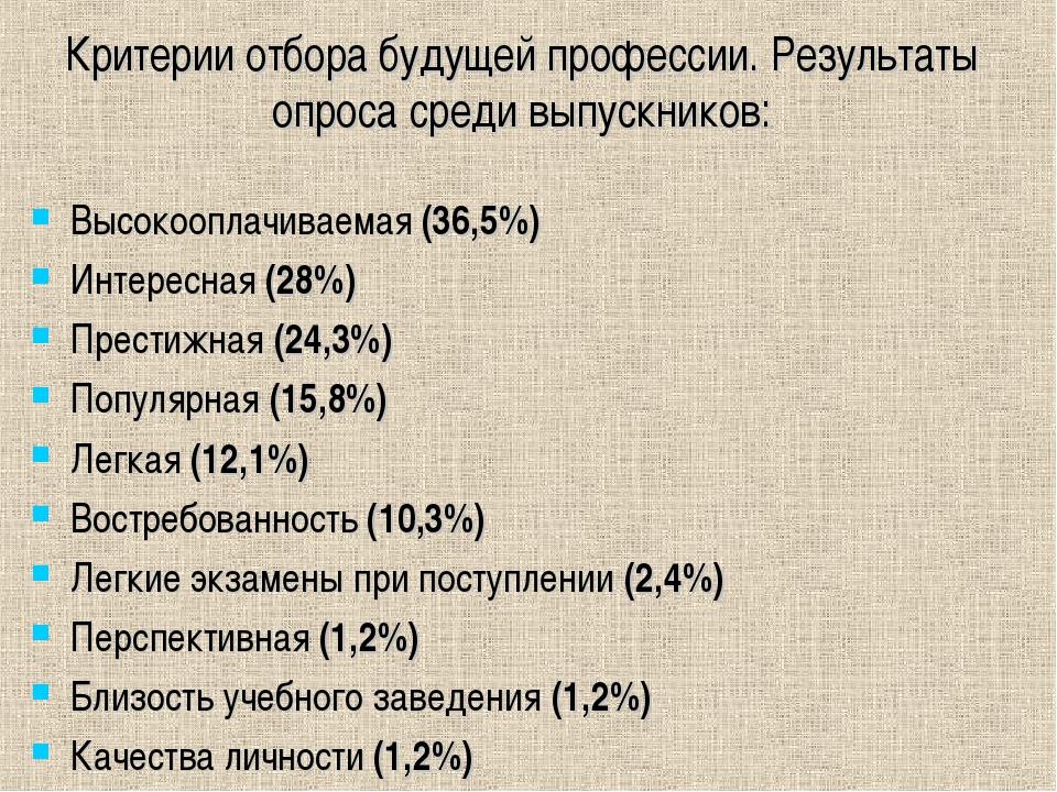 Критерии отбора будущей профессии. Результаты опроса среди выпускников: Высок...