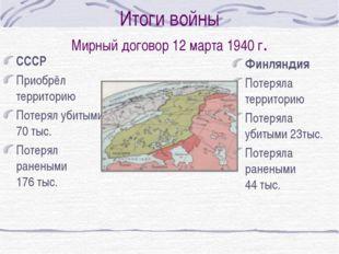 Итоги войны Мирный договор 12 марта 1940 г. СССР Приобрёл территорию Потерял