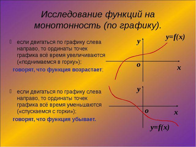Исследование функций на монотонность (по графику). если двигаться по графику...