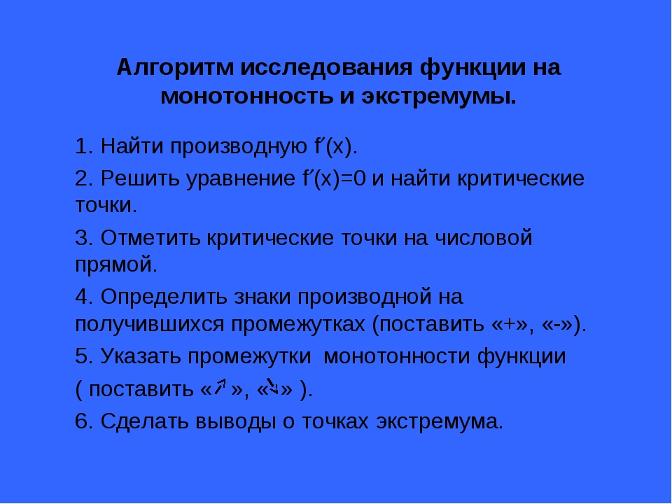 Алгоритм исследования функции на монотонность и экстремумы. 1. Найти производ...