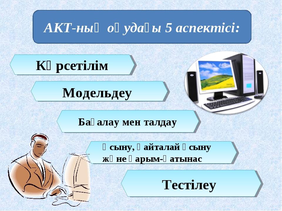 АКТ-ның оқудағы 5 аспектісі: Көрсетілім Ұсыну, қайталай ұсыну және қарым-қаты...